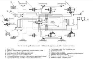 Ремонт основных узлов полуприцепов Krone