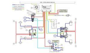Тормозная система Wabco на полуприцепе