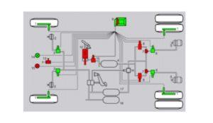 Возможности тормозной системы Wabco