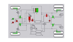 Ремонт тормозной системы Wabco