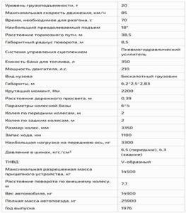 Общие сведения о седельном тягаче КамАЗ-5410