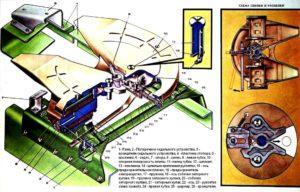 Как крепится седельно-сцепное устройство тягача